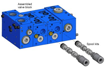 DIY hydraulics